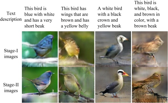 Fantastic GANs and where to find them